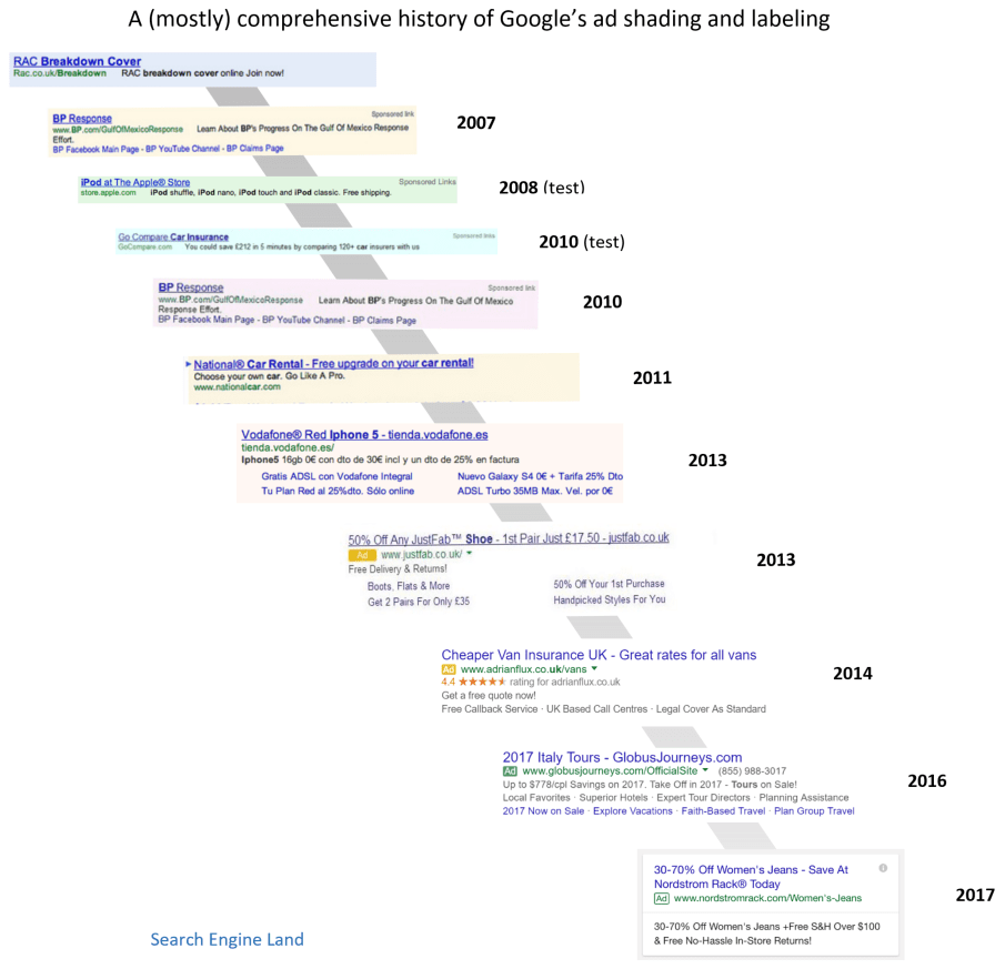 History of Google Ads