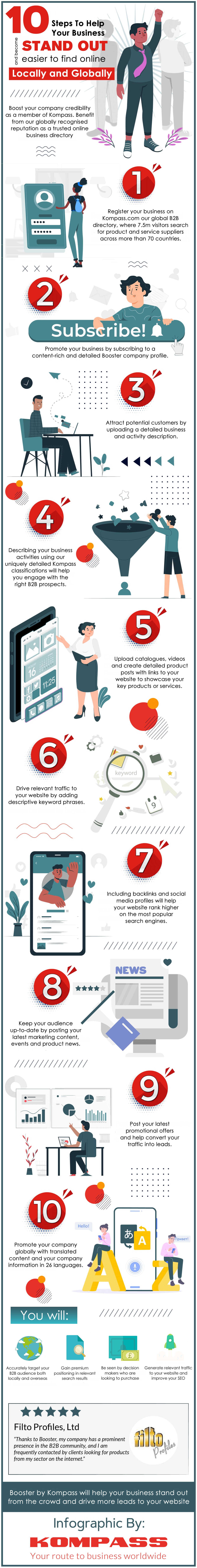 Kompass Infographic - 10 Steps To Help Your Business Stand Out Online